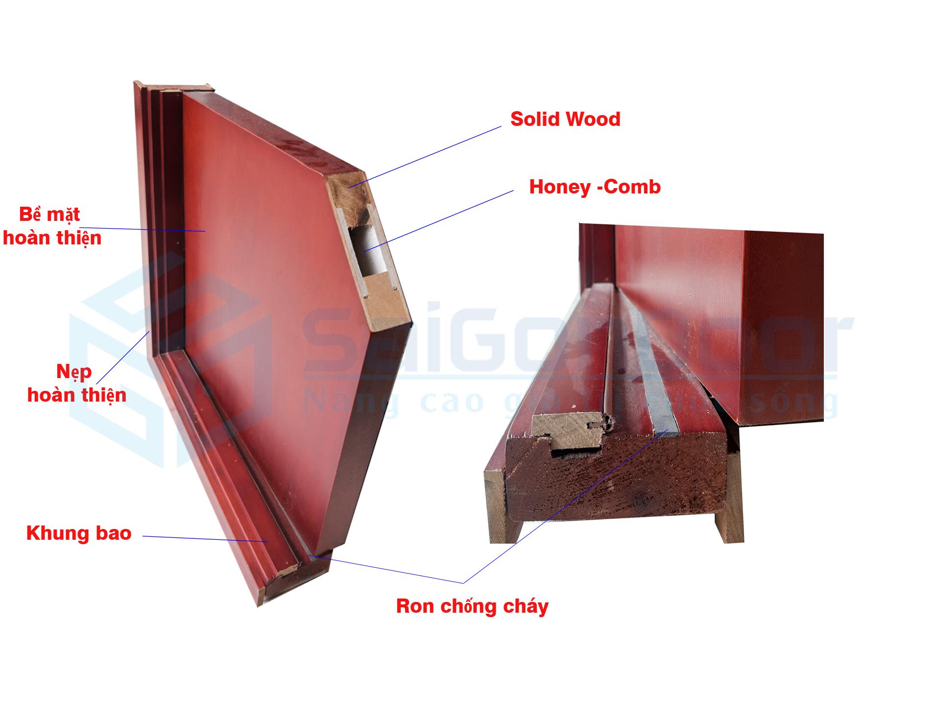 Mặt cắt lớp cấu tạo cửa gỗ chống cháy của Cửa Gỗ Sài Gòn