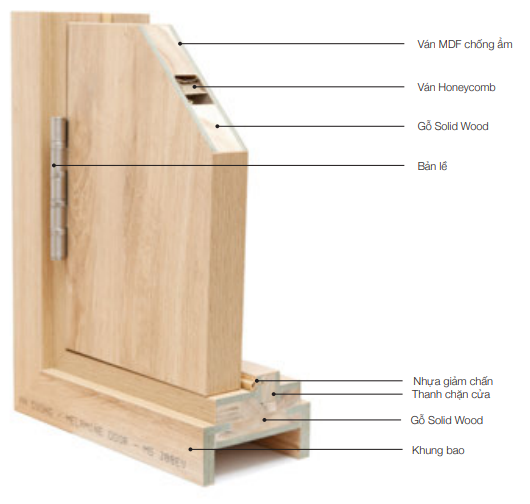 Cửa gỗ Laminate cho nhà phố cao cấp